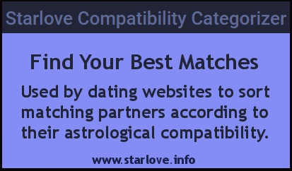 Compatibility sorting of potential matching partners